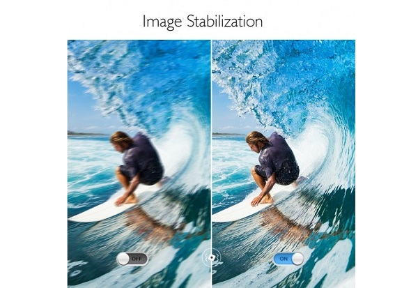 What is Image Stabilization