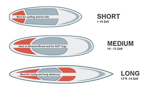 Paddle Board Length