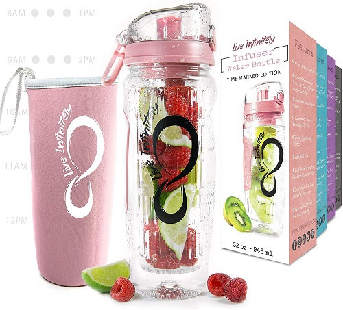 Fruit Infuser Water Bottles with Time Marker